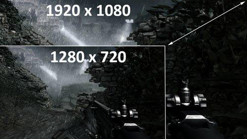 Разница между разрешениями 1080p и 720p